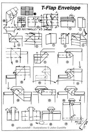 T-Flap Envelope – Martin Wall